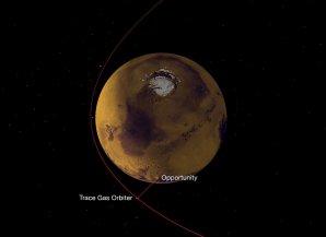 Ukázka komunikace sondy TGO s roverem Opportunity. Autor: ESA.