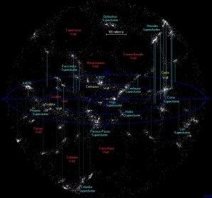 Poloha naší Galaxie v okolním vesmíru Autor: atlasoftheuniverse.com