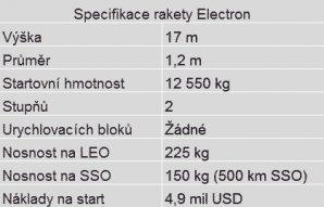 Základní informace o raketě Electron. Autor: Spaceflight101.com