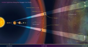Cesty sond Voyager blízkým mezihvězdným prostředím Autor: NASA, ESA, and Z. Levay (STScI)