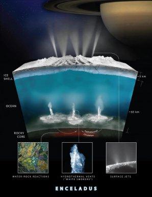 Interakce vody s horninou v podpovrchovém oceánu na Enceladu Autor: NASA/JPL-Caltech