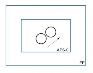 Obr. 11.: Posun kotoučku Slunce vlivem rotace Země na čipu fotoaparátu za dobu úplné fáze zatmění. Počítáno pro f=500mm. Autor: Stanislav Daniš