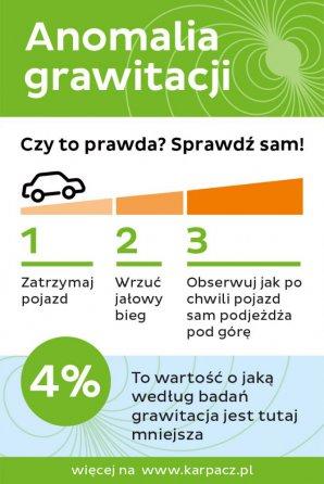 Gravitační anomálie v Karpatz. Autor: karpacz.pl