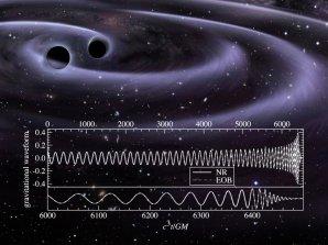 Těsně před sloučením dvou velkých černých děr se uvolní gravitační vlny. Graf ukazuje, jak se mění amplituda a frekvence vln těsně před sloučením černých děr a jak vlny vymizí, když se objekt stane symetrickou černou dírou Autor: UMD/AEI/Milde Marketing/ESO/NASA