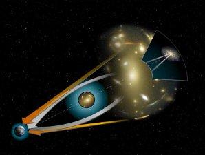 Jak funguje gravitační čočka Autor: wikipedia