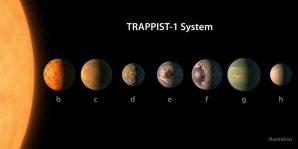 Planety obíhající kolem červeného trpaslíka TRAPPIST-1 Autor: NASA/JPL-Caltech