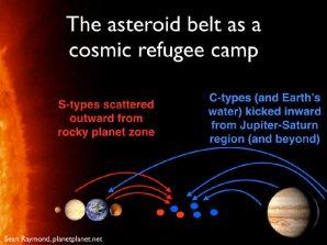Nová teorie vzniku hlavního pásu asteroidů Autor: Sean Raymond/planetplanet.net