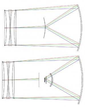 Optická konfigurácia BNC pred a po CCD upgrade Autor: Fabra ROA