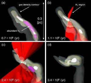 Vývoj hustoty a teploty po vzniku hmotné protohvězdy Autor: Takashi Hosokawa