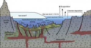 Zvýrazněný topografický profil dávného moře v oblasti Eridania Autor: NASA