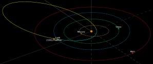 Dráha planetky Phaethon ve Sluneční soustavě Autor: David Rankin