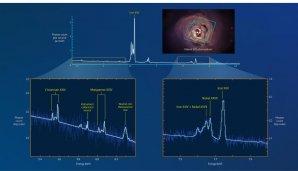 Spektrum kupy galaxií v souhvězdí Persea na základě měření japonské družice Hitomi Autor: NASA's Goddard Space Flight Center