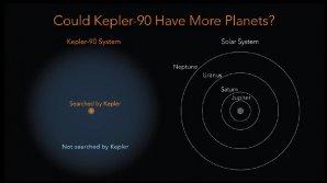 Observatoř Kepler prohledala pouze malou oblast kolem hvězdy Autor: NASA/Ames Research Center/Wendy Stenzel
