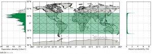Oblasti potenciálně ohrožené dopadem trosek čínské stanice jsou vyznačeny zeleně Autor: Spaceflight101.com