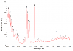Obr.D6: Kalibrované souhrnné spektrum bolidu 20180408_184733 s vyznačením hlavních emisních čar. Autor: Jakub Koukal