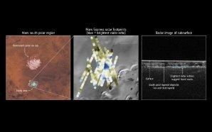 Záznam pozorování pomocí radaru MARSIS na palubě sondy Mars Express; v oblasti jižní polární čepičky byl pod povrchem Marsu objeven rezervoár slané kapalné vody Autor: NASA/JPL-Caltech/Arizona State University