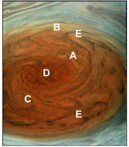 Jednotlivé útvary GRS na detailním snímku pořízeném kamerou JunoCam Autor: NASA/A. Sanchez-Lavega et. al.