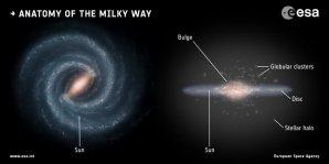Struktura naší Galaxie – Mléčné dráhy Autor: NASA/JPL-Caltech; right: ESA; layout: ESA/ATG medialab