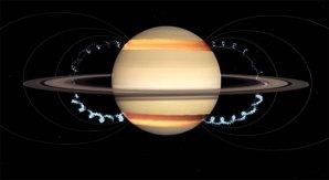 Částice Saturnova prstence jsou magnetickým polem planety směrovány do její atmosféry Autor: NASA's Goddard Space Flight Center/David Ladd