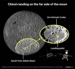 Oblast přistání Chang´e-4 na odvrácené straně Měsíce Autor: NASA/Arizona State University; CASC/CNSA