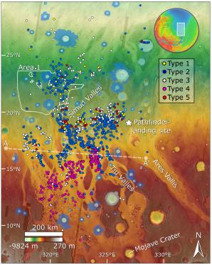 """Regionální mapa ukazující výskyt zkoumaných útvarů v rámci jižní části Chryse Planitia, do které ústí celá řada velkých odtokových kanálů (Ares Vallis, Tiu či Simud Valles). Jednotlivé barvy teček ukazují pozici jednotlivých zkoumaných typů útvarů (pro podrobnosti viz hlavní text či obrázek 4). Bílý nepravidelný polygon """"Area 1"""" vyznačuje oblast použitou pro určení stáří zkoumaných útvarů. Barevnost obrázku označuje výškové převýšení. Za povšimnutí stojí i přítomnost různě velkých """"ostrovů"""" tyčících se nad okolní hladké pláně. Převzato z Brož a kol. (2019), licence volné dílo."""