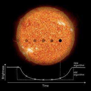 Dosavadní a nový algoritmus pro odhalování exoplanet tranzitní metodou Autor: NASA/SDO (Sun), MPS/René Heller