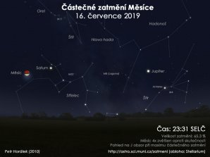 Obloha během částečného zatmění Měsíce Autor: Petr Horálek