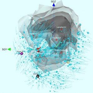 Stínované šedé kontury naznačují rozsah Místní bubliny, zatímco modrozelené tečky ukazují významnější uskupení hmoty. Převládající směry pohybu odhalené na základě drah vyznačují proud směrem od Místní lokální bubliny. Autor: University of Hawaii