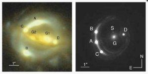 Dvě čočkující soustavy použité ve studii: B1608+656 a RXJ1131; popisky A až D označují snímky vzdáleného kvasaru, G1 a G2 na levém snímku jsou čočkující galaxie a G a S na snímku vpravo jsou čočkující a satelitní galaxie Autor: Max Planck Institute for Astrophysics