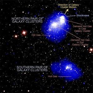 Kolize dvou dvojic kup galaxií s popisem rozložení horkého plynu a poloh nejhustějších oblastí Autor: X-ray: NASA/CXC/SAO/G. Schellenberger et al.; Optical: SDSS