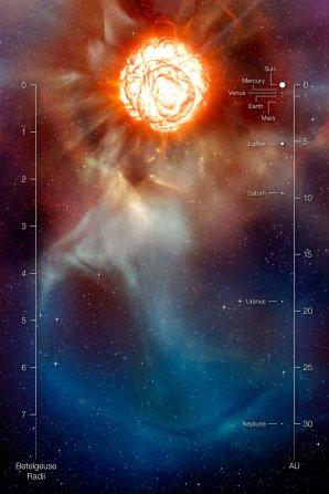 Umělecké ztvárnění Betelgeuze s obrovským oblakem plynu o přibližné velikosti naší sluneční soustavy, který byl vymrštěn z povrchu, a gigantickými bublinami vařícími se na jejím povrchu. Autor: ESO/L. Calçada.
