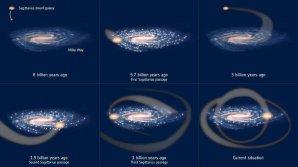 Dráha trpasličí galaxie Sagittarius v blízkosti naší Galaxie – Mléčné dráhy – v uplynulých miliardách roků Autor: ESA