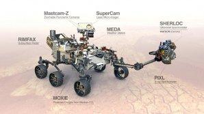 Přístrojové vybavení roveru Perseverance a jeho umístění na palubě robota Autor: NASA/JPL-Caltech