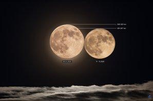 Porovnání velikosti Měsíce v největším přiblížení a největší vzdálenosti od Země Autor: Zdeněk Bardon