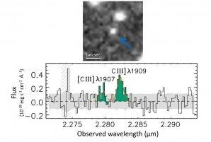 Šipka v horní části obrázku ukazuje na nejvzdálenější galaxii ve vesmíru; ve spodní části obrázku jsou vidět emisní spektrální čáry uhlíku pozorované v infračerveném záření Autor: Kashikawa et al.