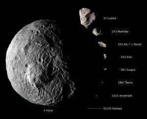 Porovnání rozměru planetky Vesta s dalšími planetkami navštívenými kosmickými sondami Autor: NASA/JPL-Caltech/JAXA/ESA