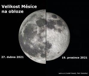 Porovnání velikosti Měsíce Autor: Astro.cz/Lukáš Veselý/Petr Sobotka