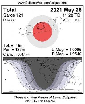 Průběh zatmění Slunce 26. května 2021 Autor: Fred Espenak