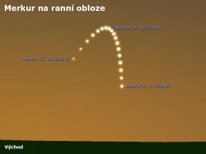 Pohyb Merkuru na podzimní obloze Autor: Astro.cz/Stellarium/Lukáš Veselý