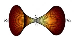 Propojené prostoročasy vytvářející červí díru Autor: M. Wielgus a kol.