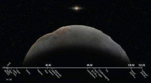 Měřítko Sluneční soustavy ukazuje polohu planetky 2018 AG37 vzhledem k ostatním tělesům Autor: Roberto Molar Candanosa/Scott S. Sheppard, Carnegie Institution for Science/Brooks Bays, University