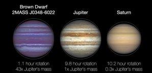 Hmotnosti a rotační periody hnědého trpaslíka 2MASS J03480772-6022270 a planet Jupiter a Saturn Autor: NASA/JPL-Caltech