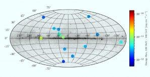 Polohy a energetický tok kandidátů na antihvězdy vybraných z katalogu 4FGL-DR2 Autor: NASA/DOE/Fermi LAT Collaboration/Dupourqué et al., doi: 10.1103/PhysRevD.103.083016
