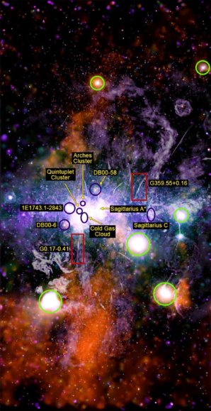 Snímek pořízený na rádiových vlnách radioteleskopem MeerKAT zobrazený šedou barvou je podkladem pro rentgenové záření znázorněné v barvách oranžové (horké), zelené (žhavější) a fialové (nejžhavější); na rozdíl od úvodního obrázku je panorama centrální oblasti Mléčné dráhy doplněné o  popisky Autor: NASA/CXC/UMass/Q. D. Wang/NRF/SARAO/MeerKAT