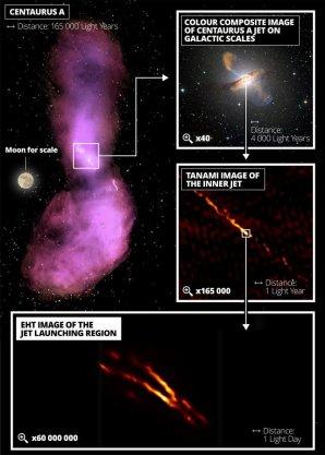 Postupné detailní snímky rádiové galaxie Centaurus A se zvětšujícím se zoomem Autor: R. Bors/CSIRO/ATNF/Feain et al./Morganti et al./Junkes et al./ESO/WFI/MPIfR/APEX/Weiß et al./NASA/CX