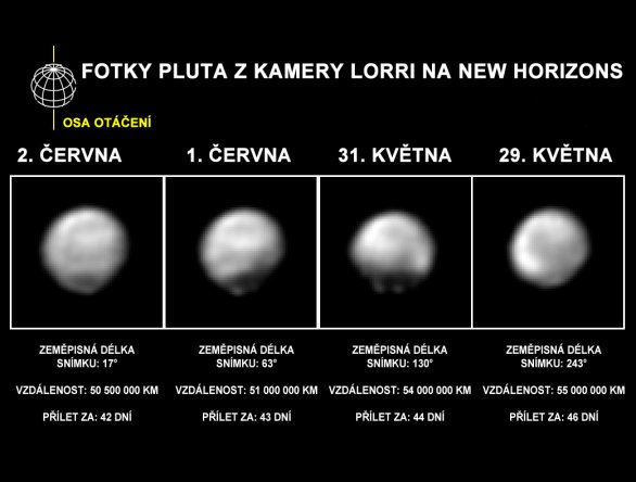 Snímky Pluta palubní kamerou LORRI na palubě sondy New Horizons z přelomu května a června 2015. Autor: NASA