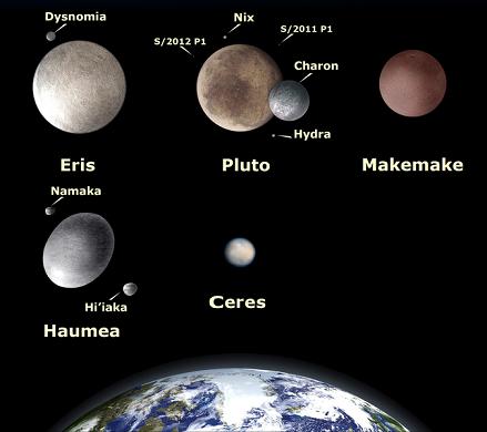 Trpasličí planety v porovnání se Zemí. Autor: NASA