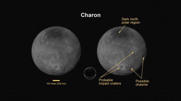 Charon na snímku z 11. 7. 2015 s popisky Autor: NASA/JHUAPL/SWRI