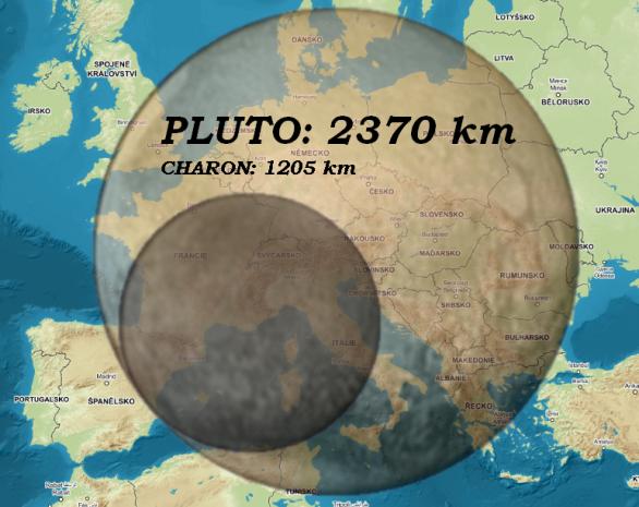 Velikost Pluta a Charona v porovnání s Evropou. Autor: Martin Gembec.