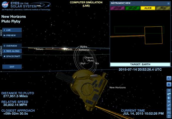 New Horizons právě vysílá domů po průletu kolem Pluta Autor: NASA Eyes on the Solar System
